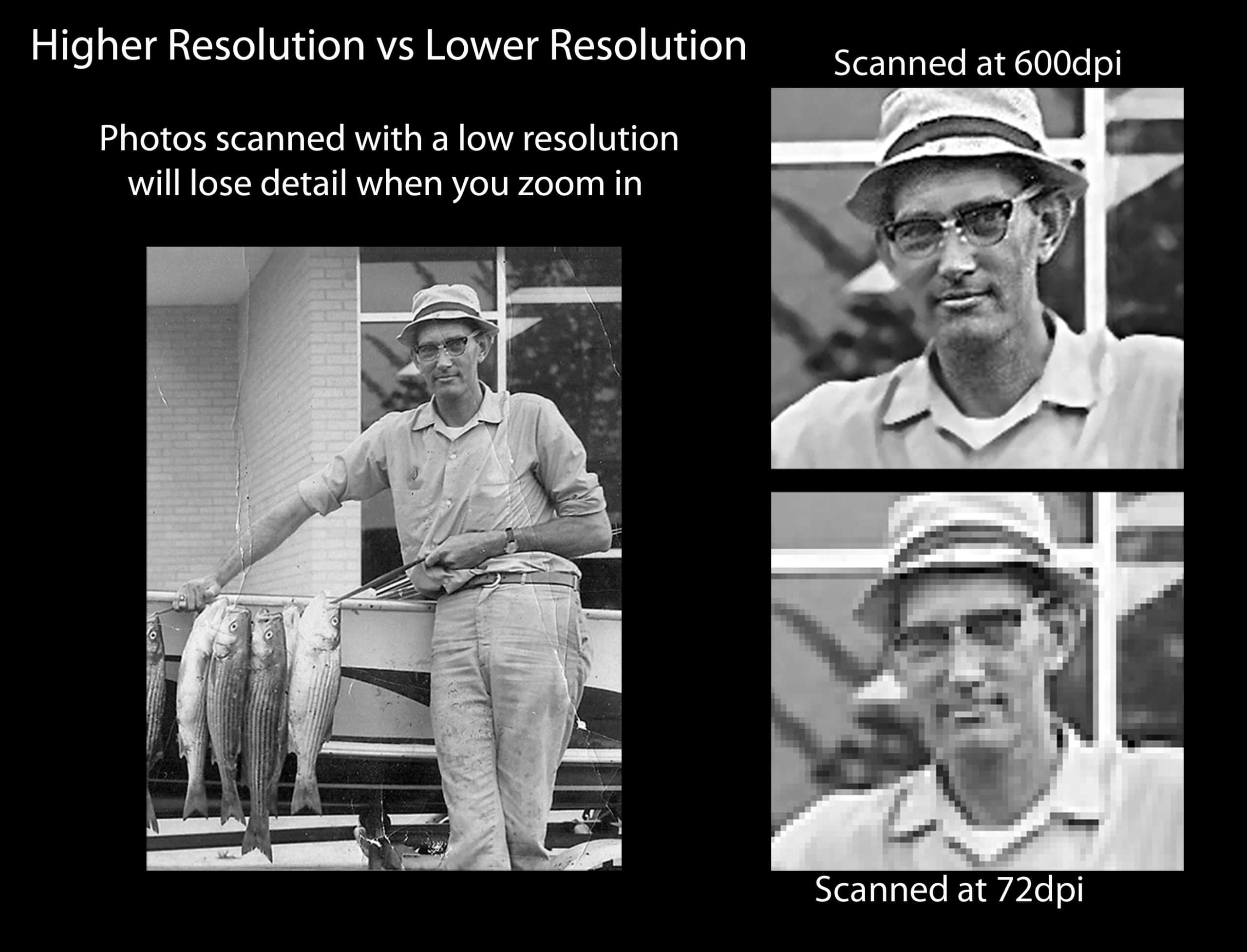 Scanning Resolution is Important